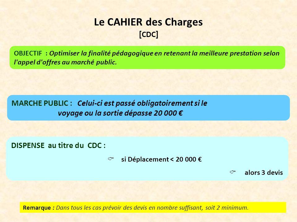 Le CAHIER des Charges [CDC]